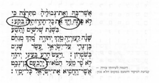 אות היא לעולם-קובץ מאמרים לעיצוב האות העברית-86